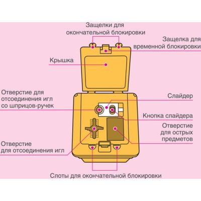 Схема контейнера для утилизации игл 1 л Saraya